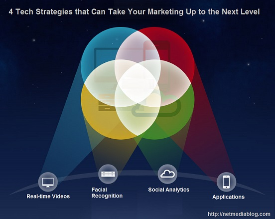 4 Tech Strategies that Can Take Your Marketing Up to the Next Level